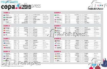 Copa do Mundo 2018 - Rússia - Tabela  Fase de grupos