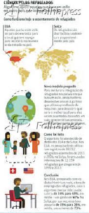Ciência pelos refugiados