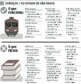 Serviços/No estado de São Paulo