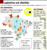 Legislativo sob distritão