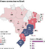 O novo coronavírus no Brasil