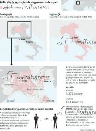 Itália impõe restrições de viagens em todo o país