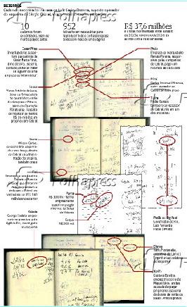 BEZERRÊS - Cadernos encontrados na casa de Luiz Carlos Bezerra