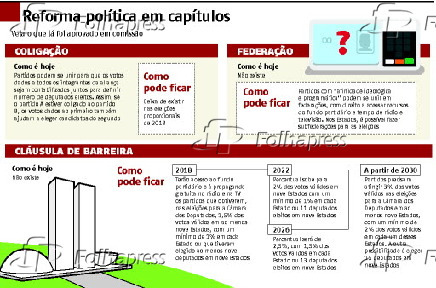 Reforma política em capítulos