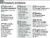 Possíveis ministros