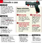 Licitação para compra de armas