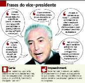 Frases do vice-presidente Michel Temer