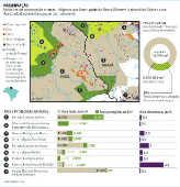 PRESERVAÇÃO  - Unidades de conservação e terras indígenas