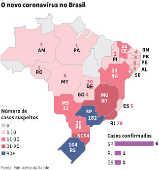 BRASIL-CORONAVÍRUS