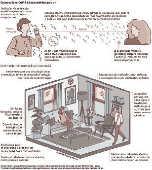 Como o Sars-CoV-2 é transmitido pelo ar