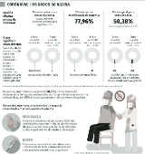 Coronavac/Os dados da vacina