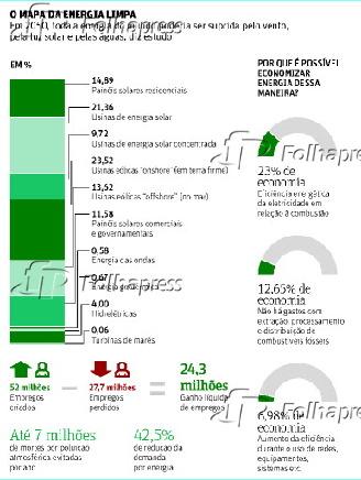 O MAPA DA ENERGIA LIMPA