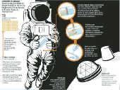 Cimento no espaço