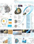 BEIJO DE ADEUS - A Cassini
