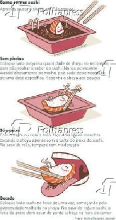 Como comer sushi - Aprenda a usar o shoyu